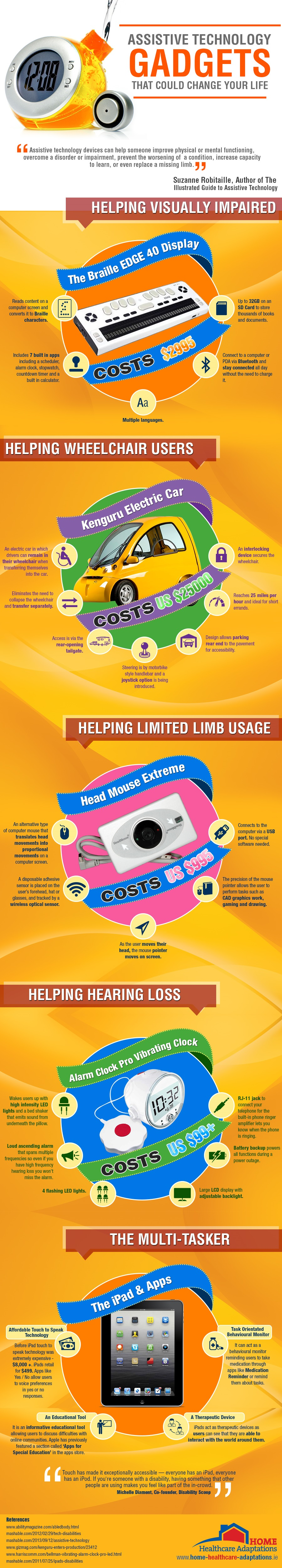 Assistive Technology Gadgets Infographic